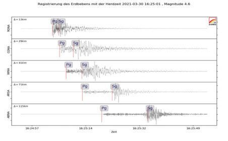 Erdbeben – ungewohnt, aber keine Seltenheit