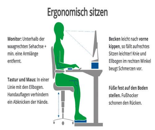 Ergonomisch richtig sitzen – Teil 2
