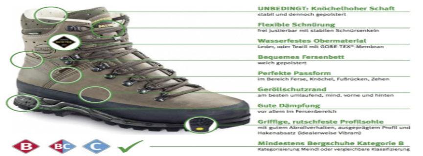 Der geeignete Schuh für eine Bergtour oder eine mehrtägige Bergwanderung muss einige Kriterien erfüllen.